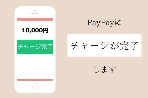 paypayに現金からチャージ